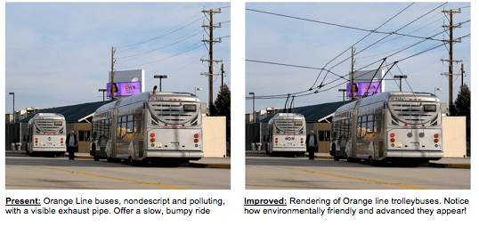 Op/Ed: A Quick-Fix to L A 's Mass Transit: Bring Back the