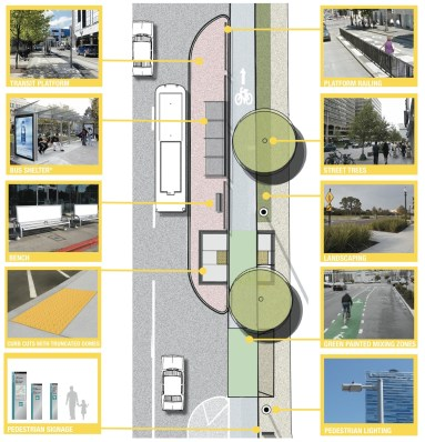 MyFigueroa multi-feature design for new bus platforms on Figueroa Street. Agreements this week enable this project to move forward with construction anticipated to begin in early 2015.