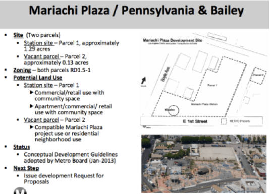 How Metro presented plans for Mariachi Plaza to the community in early 2013. Source: Metro