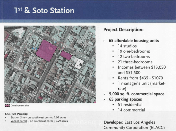 The most recent plans for 1st and Soto include 65 units. Source: Metro