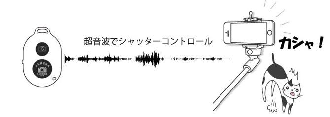 「超音波リモートシャッター」と「クールなセルフタイマー」を試してみました。