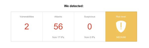 Monthly SecurityReports