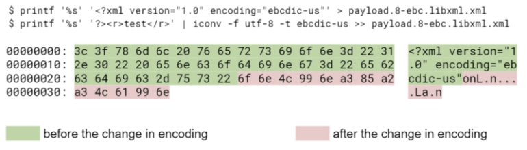 encoding change from utf-8 to ebcdic-us