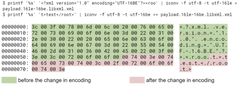 encoding change from utf-16le to utf-16be