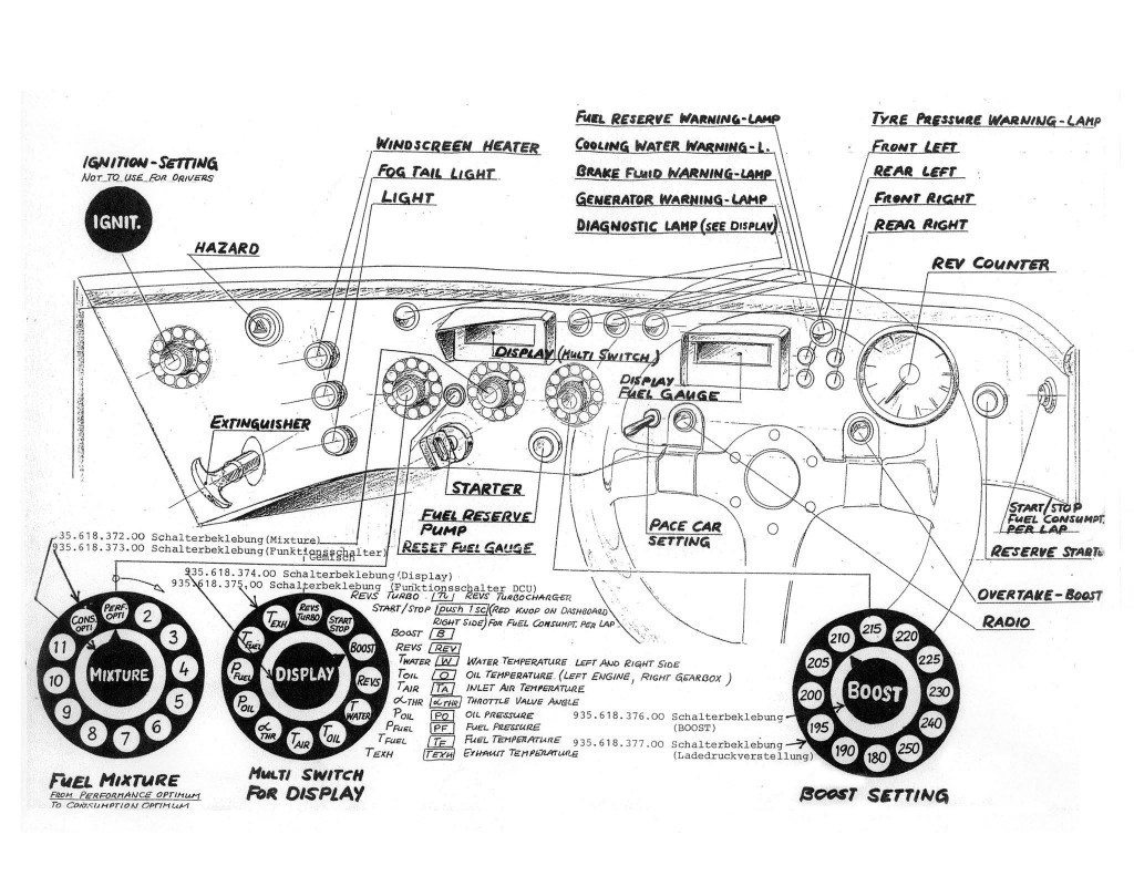 Labeled Car Diagram