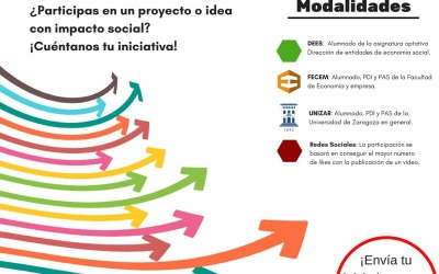 Video Blog: Premio de Innovación Social Universitaria. ¡¡Plazo abierto!!