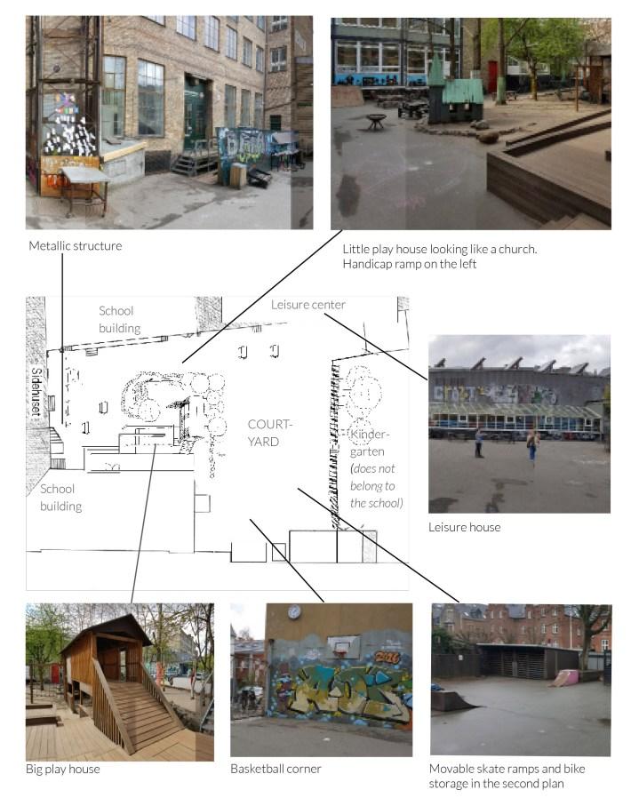 Thesis-report-v8 Naomi_p_9_existing_playground
