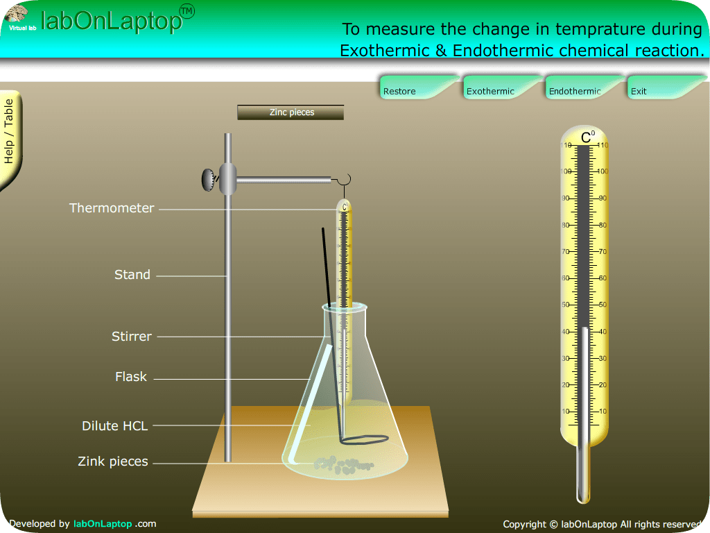 Learn Exothermic Endothermic Chemical Reactions