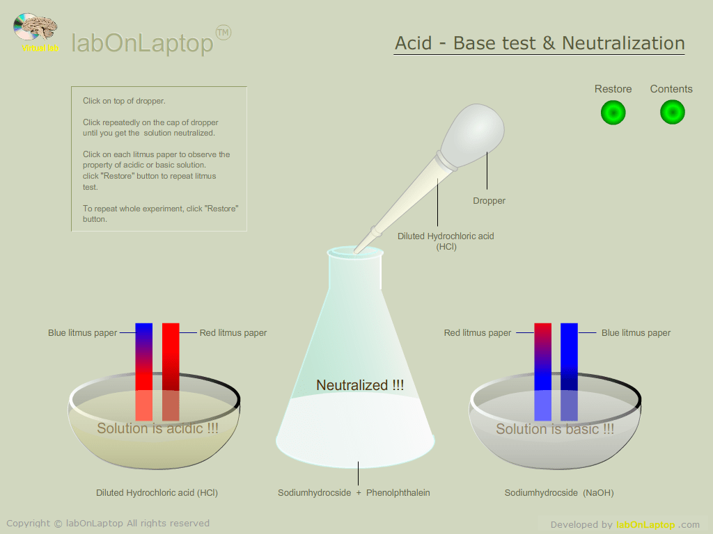 Acid Base Test And Its Neutralization Titration