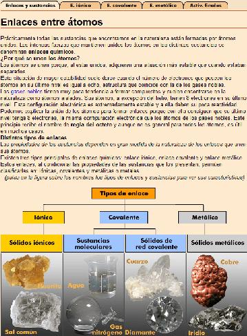 Átomo, Sistema Periódico y Enlace (3/5)