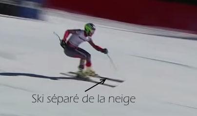 les prochains articles - le ski move - labo du skieur