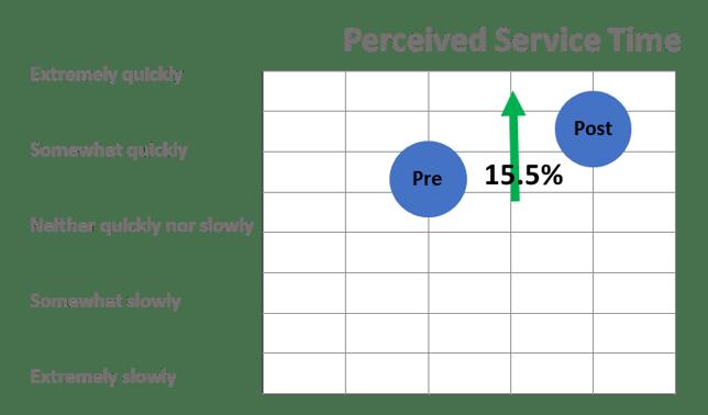 improve_service_fc2