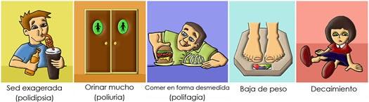 sintomas_diabetes