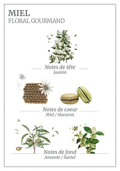 Fragranza al Miele