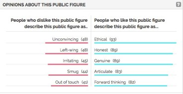 lucas opinion yougov copy
