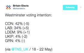 poll tns 18-22May copy
