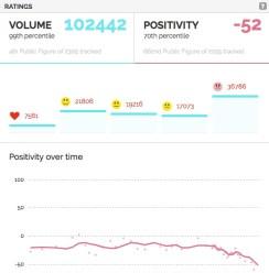theresa may approval ratings copy