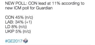 poll icm guardian 5June copy