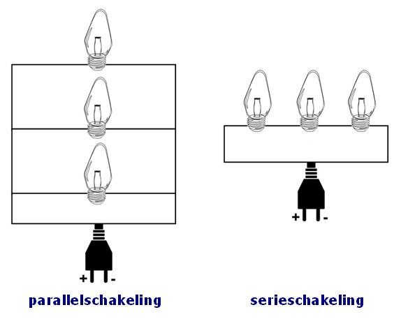 Serie- en parallelschakeling