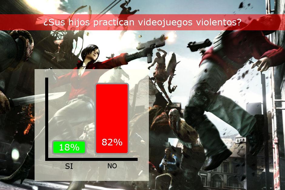 grafico-6-masacre-en-monterrey