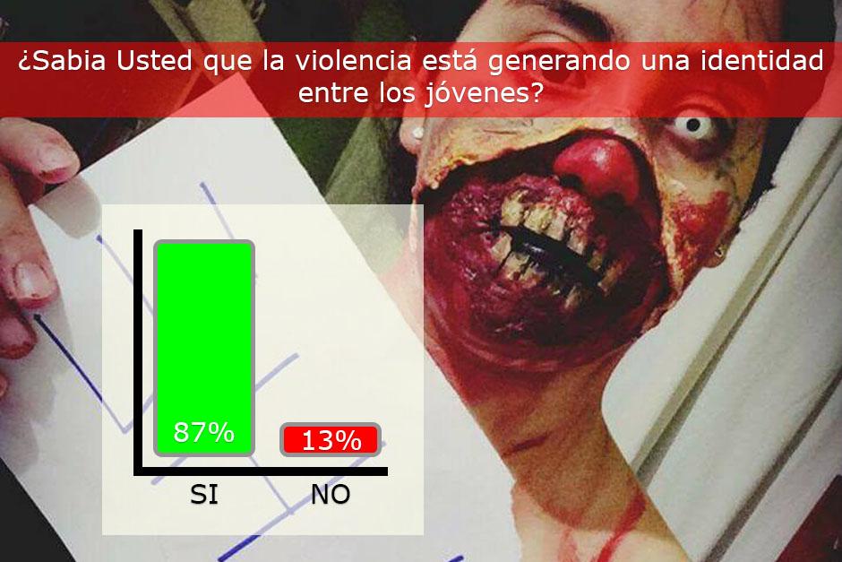 grafico-8-masacre-en-monterrey
