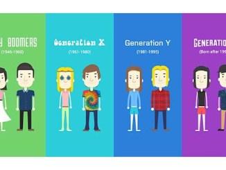 Millennials y Generación Z grafica