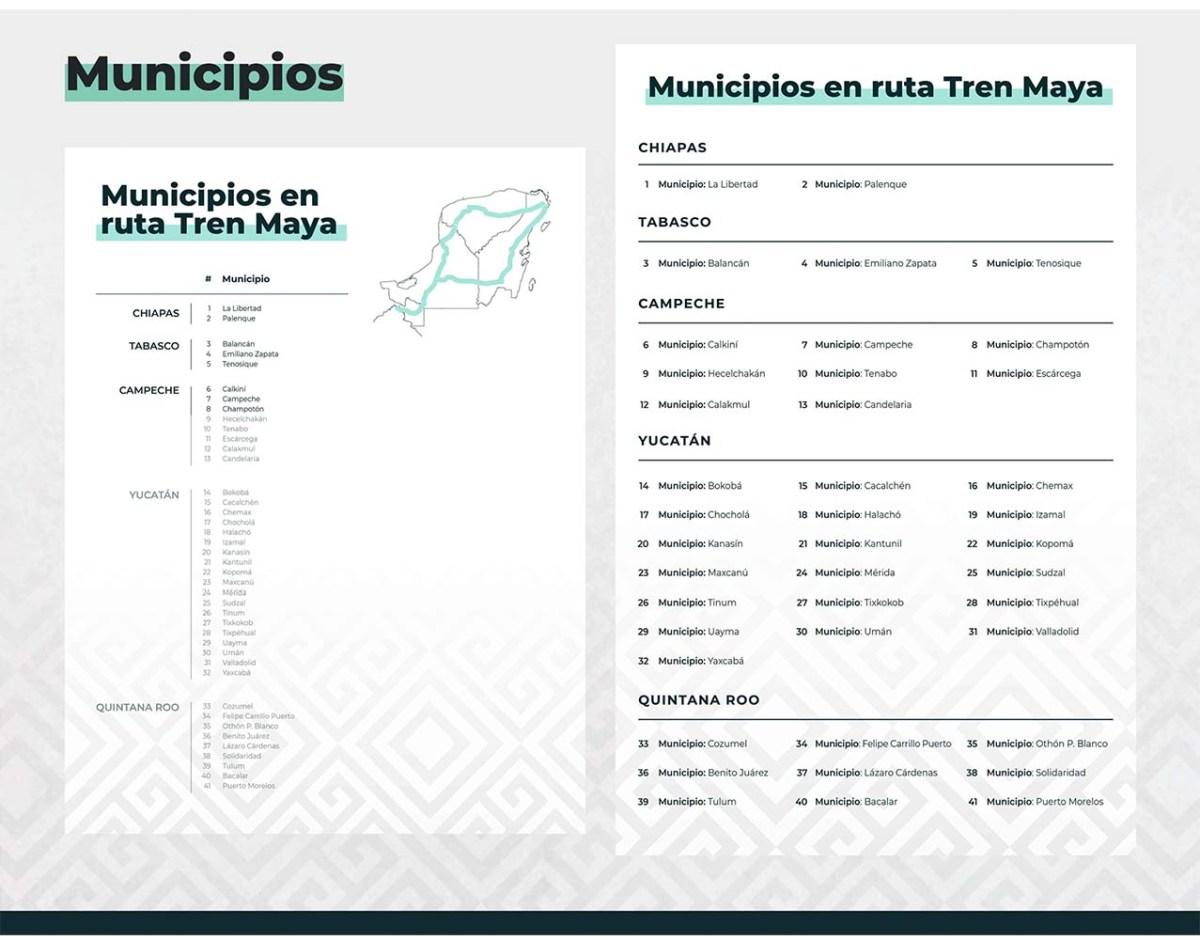Tren Maya Municipios en ruta