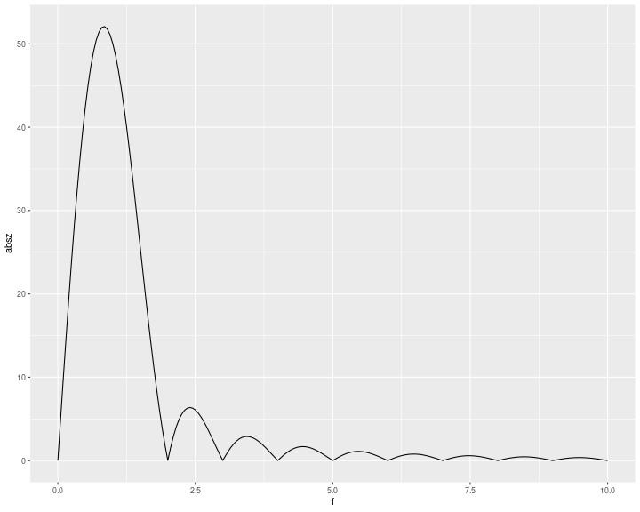 plot of chunk unnamed-chunk-207