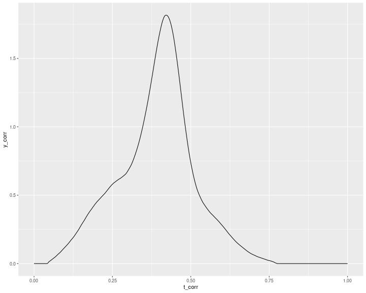 plot of chunk unnamed-chunk-213