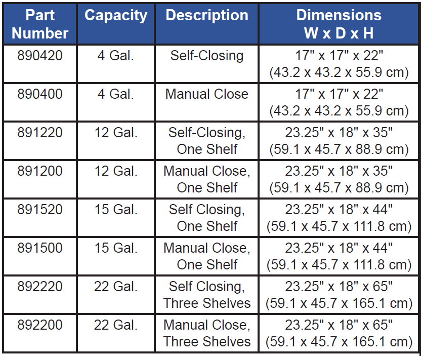 Laboratory Safety Cabinets One Door Flammable Cabinets Size Chart