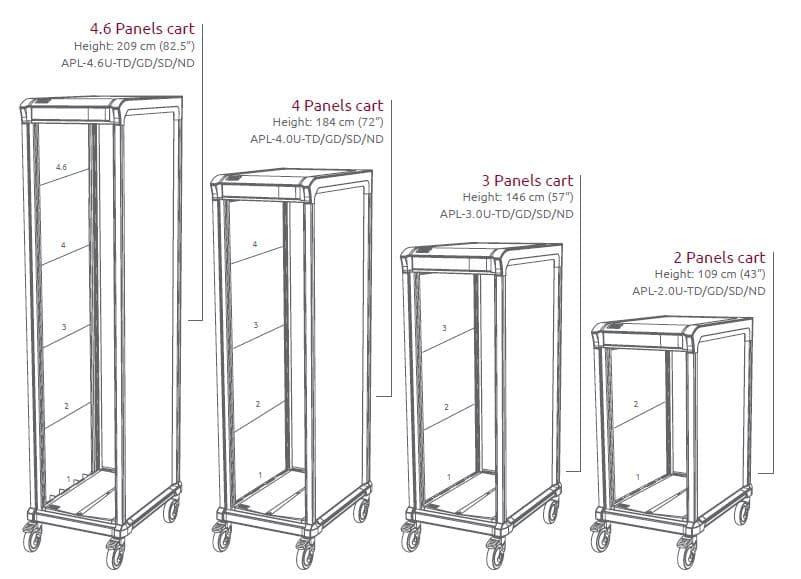 medical modular carts