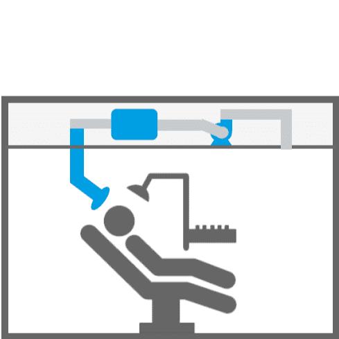Recirculate HEPA Filtered Air