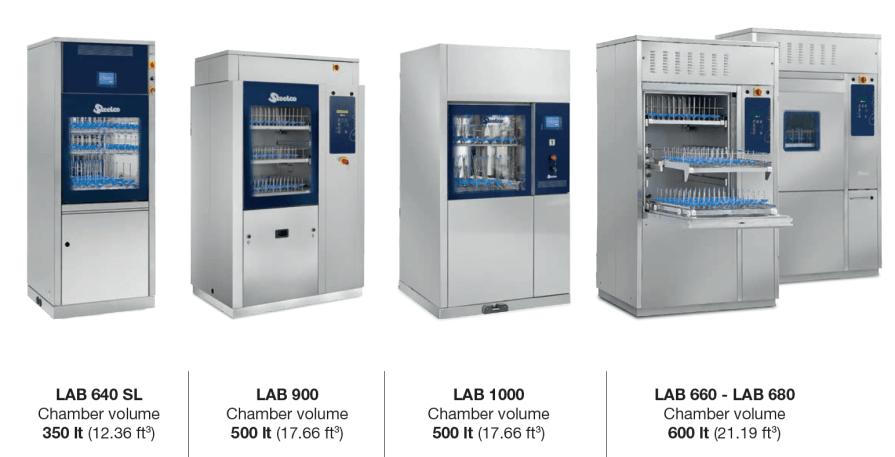 Laboratory Washers 640 SL, 900, 1000, 660 & 680