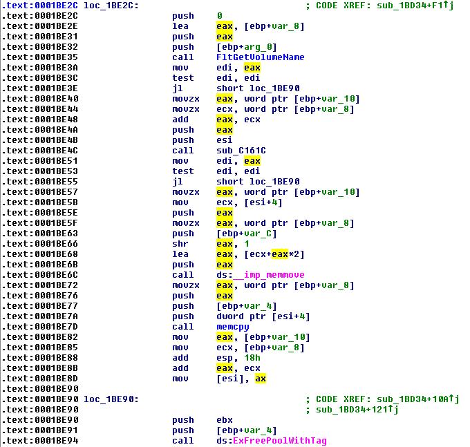 Figure 11. Fixed Function