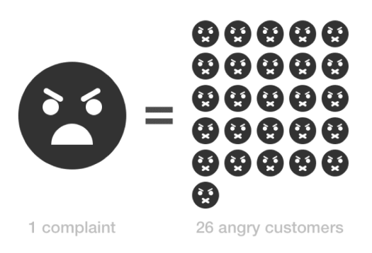 How to Beat the Competition with Legendary Customer Support(2)