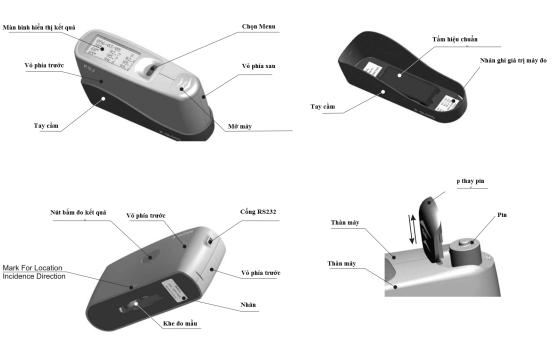 Chi tiết máy đo độ bóng GlossMeter
