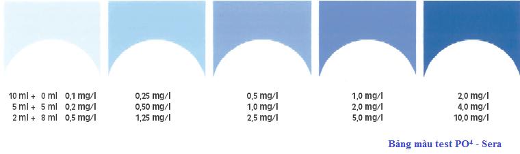 Bảng so màu của dụng cụ đo phosphate- test Sera
