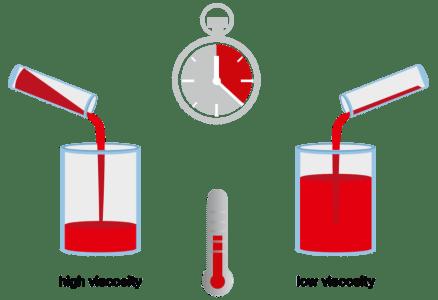 Các yếu tố ảnh hưởng đến độ nhớt chất lỏng