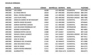 lista escuela cerradas Arecibo
