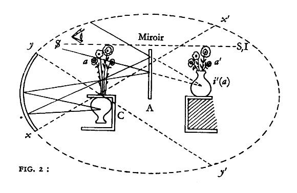 Optisches Modell - Lagache-Vortrag - mit SI