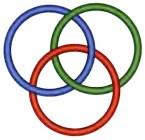 Borromäischer Dreierknoten ohne Beschriftung (zu: Knotentheorie von Jacques Lacan)