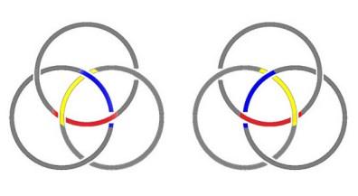 Borromäische Knoten mit Spiegelbild - inneres Dreieck hervorgehoben (zu: Knotentheorie von Jacques Lacan)
