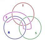 Umwandlung von drei Ringen in einen borromäischen Viererknoten