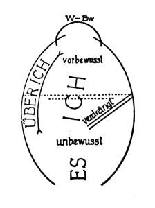 Freud, Zeichnerische Darstellung der zweiten Topik, Neue Vorlesungen zur Einführung in die Psychoanalyse