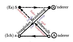 Schema L - Todestrieb