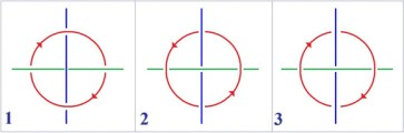 Abb 19 - Drei borromäische Ringe nebeneinander