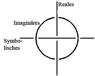 abbildung-3-deutsch-borr-knoten-in-kreuzform