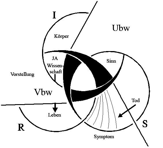 abbildung-7-deutsch-komplexes-bild