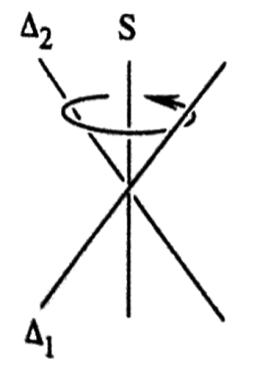 Abb. 2. Hinzufügen einer Achse